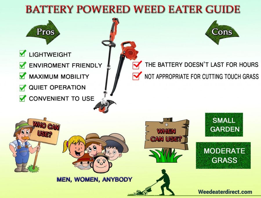 Best Battery Powered Weed Eater Reviews